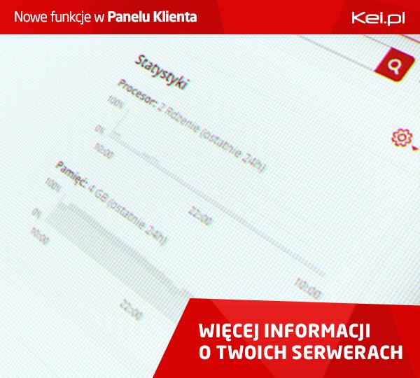 kei.pl promocja
