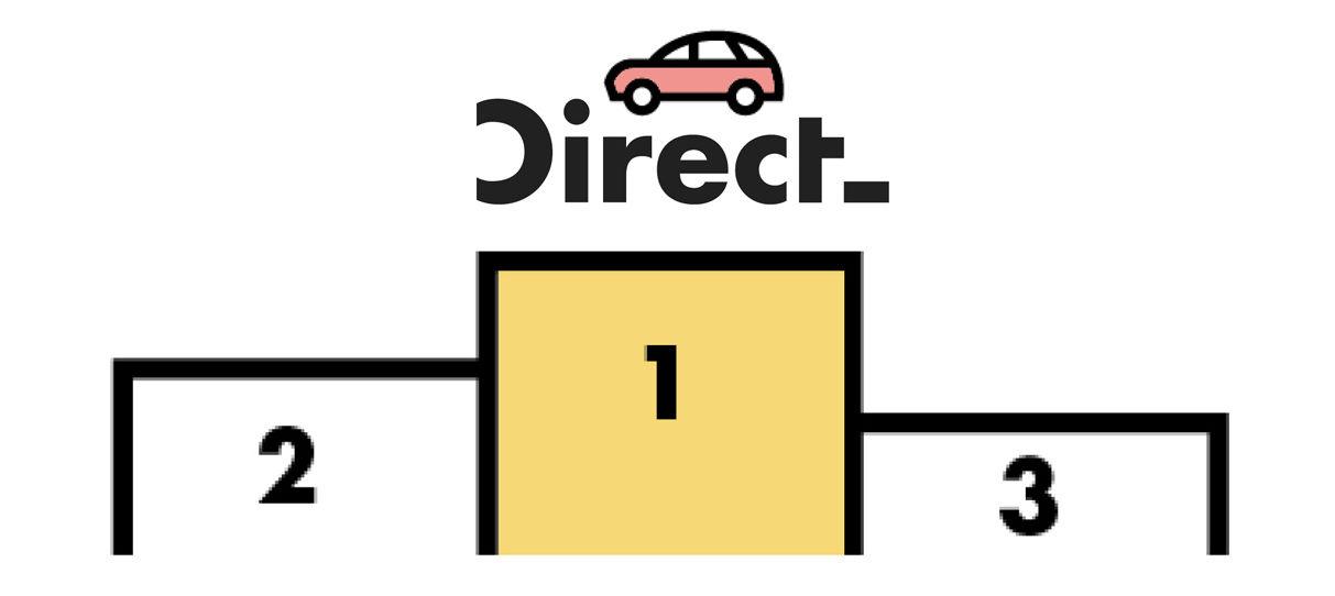 codigo promocional direct seguros