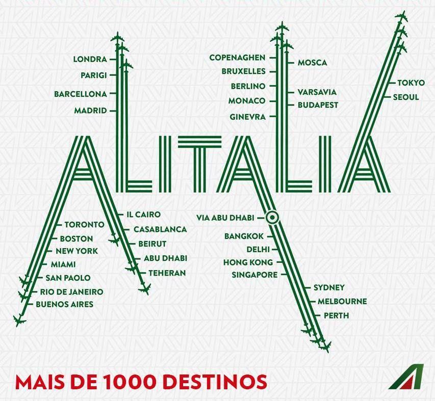 promoção Alitalia