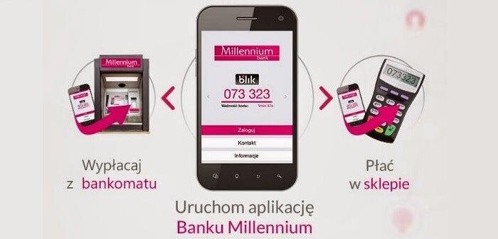 Bank Millennium kody rabatowe